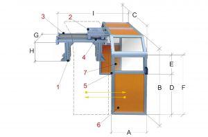 Drehfutterschutz - Schutzeinrichtung 1000 mm *beidseitig - verschiebbar*